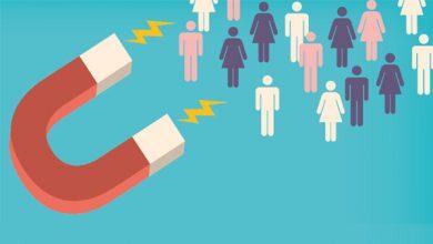 تصویر از اهداف بازاریابی